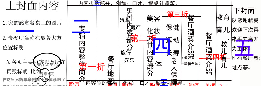 餐桌文化传播多折页手册 内容策划_1542573_k68威客网